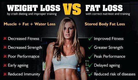 30 day fat loss